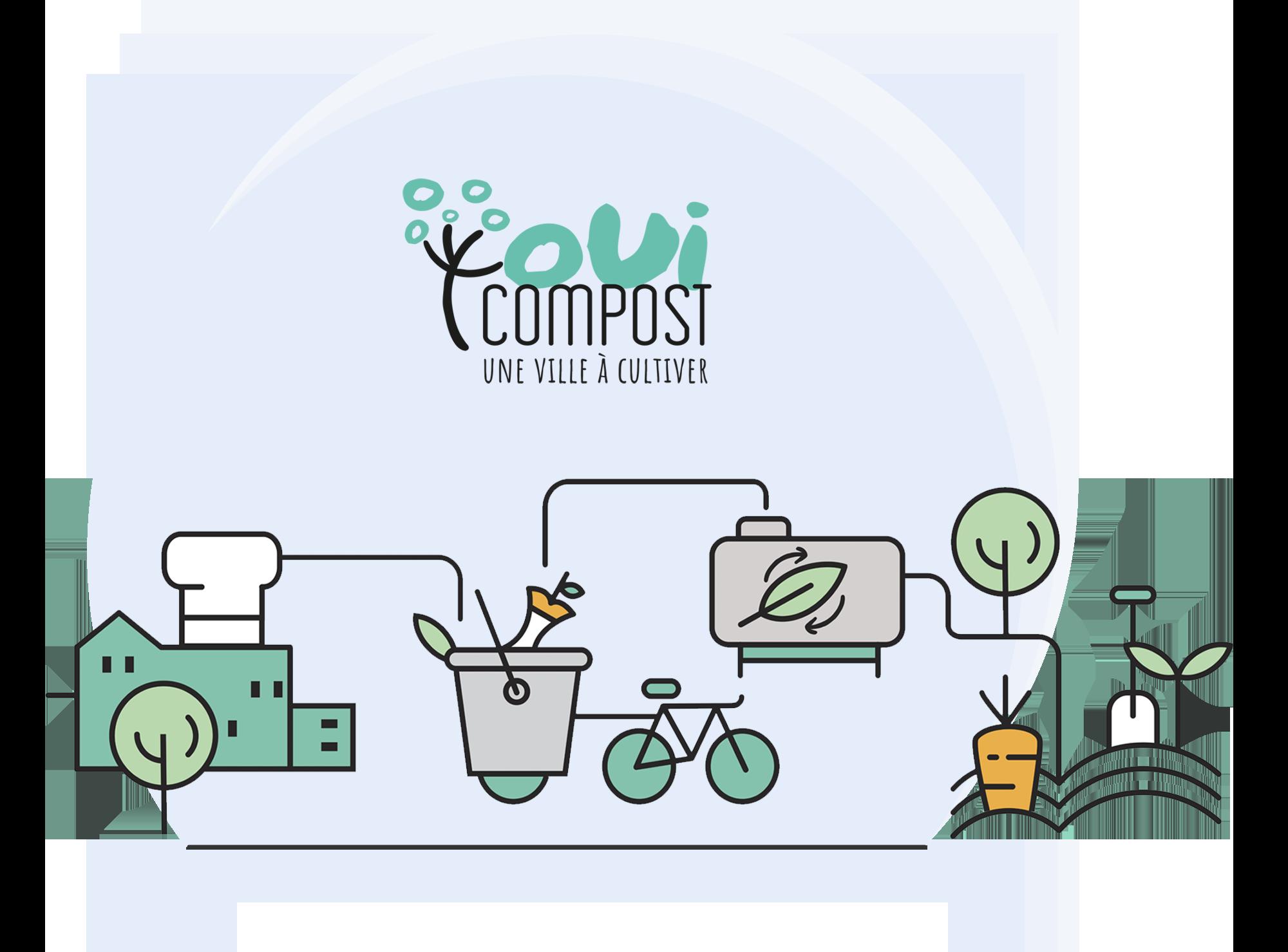 Collecte à vélo pour valoriser les déchets alimentaires